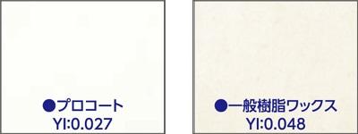 耐黄変性比較/ペンギン ディメンションプロコート