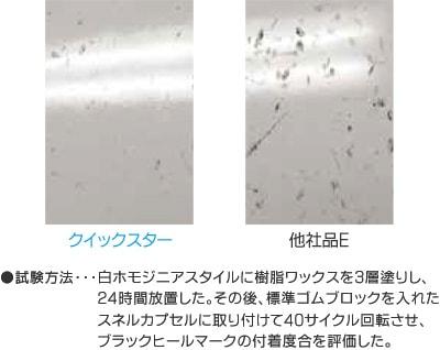 耐ブラックヒールマーク性比較/シーバイエス クイックスター
