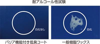 耐アルコール性試験/ユシロ バリア機能付き低臭コート