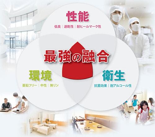 性能・環境・衛生、最強の融合!/ユシロ バリア機能付き低臭コート