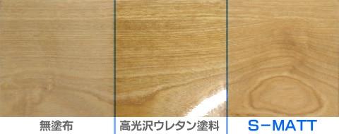 塗膜比較/玄々化学工業 S-MATT