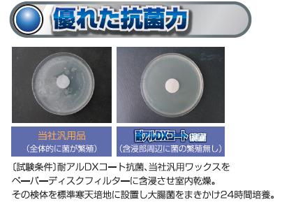 スイショウ 耐アル抗菌コート、優れた抗菌力