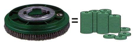 タイネックス表面洗浄ブラシAとパッドの消費量比較
