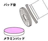 使い方/ポリッシャー用カンカンメラミンパッド