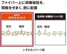 スリーエムジャパン(3Mジャパン) SPPエキストラパッド/研磨砥粒