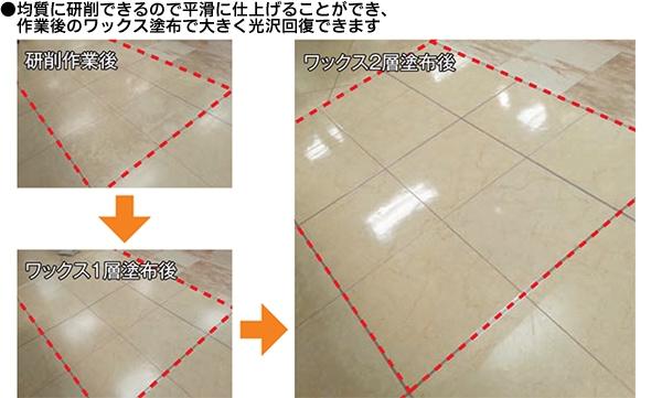 スリーエムジャパン(3Mジャパン) SPPエキストラパッド/均質に研削できる床面調整力