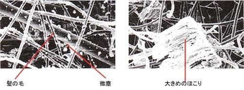 着塵拡大写真/プロテック マイクロクロスECO