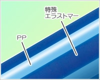 PPと特殊エストラマーでコーティング/プロテック フリーハンドルタッチワンPH S