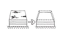 希釈倍率[表面洗浄]/リンレイ ネオラクリーン