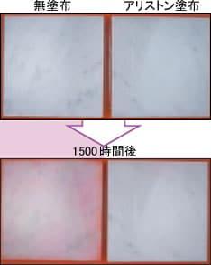 ミヤキ アリストン/吸い上げ防止効果