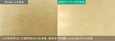 日常防滑クリーナーV3の防汚効果/リンレイ セラミック用日常防滑クリーナーV3