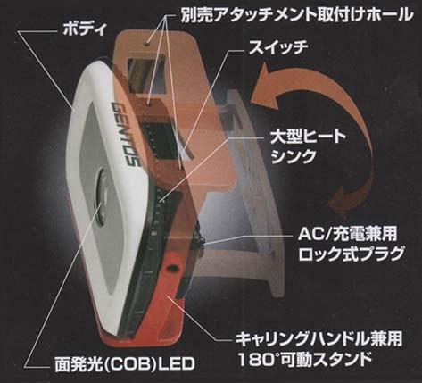 【ガンツGANZ】GZ-301詳細