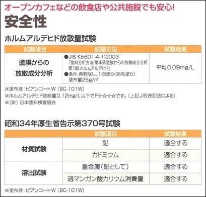 ビアンコジャパン ビアンコートW