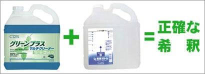 使用方法1/グリーンプラスマルチクリーナー