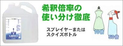 使用方法2/グリーンプラスマルチクリーナー