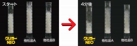 グリラーNEO/泡切れ比較