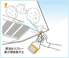 ケミフォームで換気扇洗浄