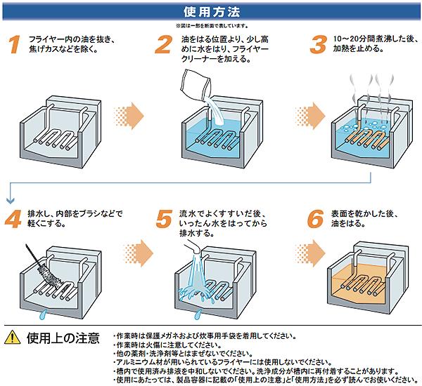 ニイタカ 業務用フライヤー用洗浄剤