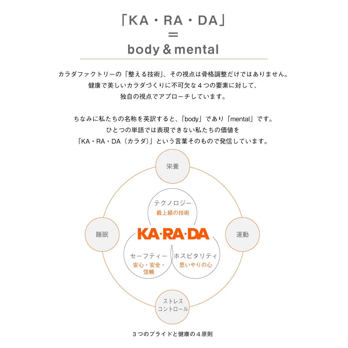 カラダマルシェ通販サイトコンセプト3