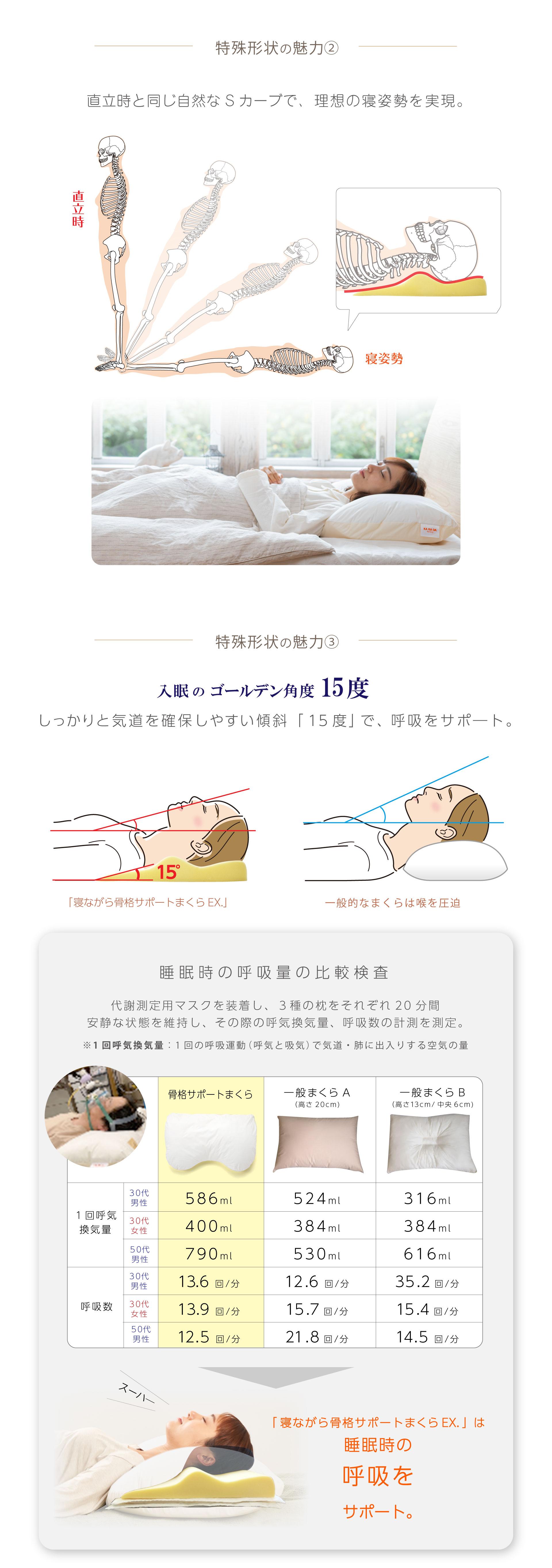 寝ながら骨格サポートまくらEX.説明画像5
