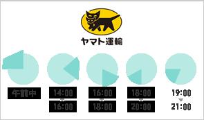 午前中 14:00 16:00 16:00 18:00 18:00 20:00 19:00 21:00