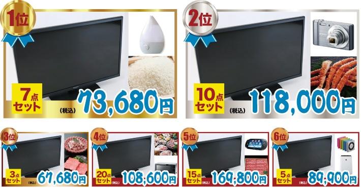 テレビ人気景品ランキング