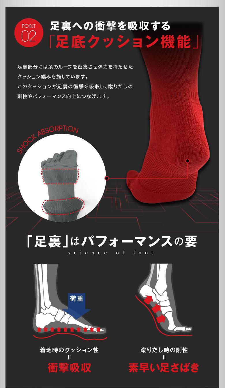 5本指 サッカーソックス 五本指蹴球靴下 パイルクッション仕様 ショートバージョン