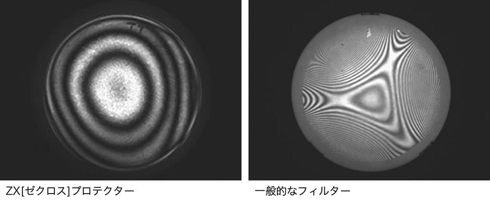 ニュートンリングによる面精度の比較