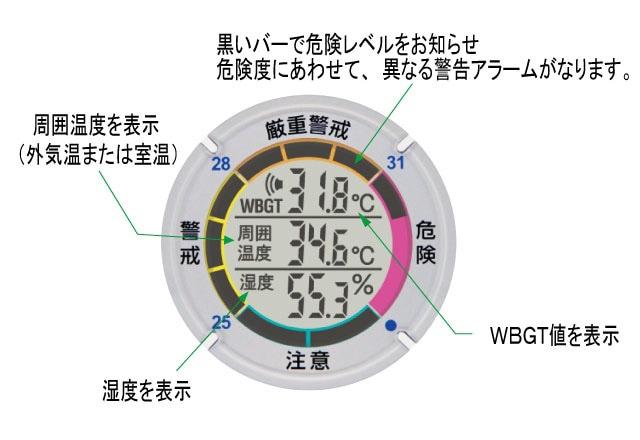 黒球式熱中症指数計 熱中アラーム参考資料3