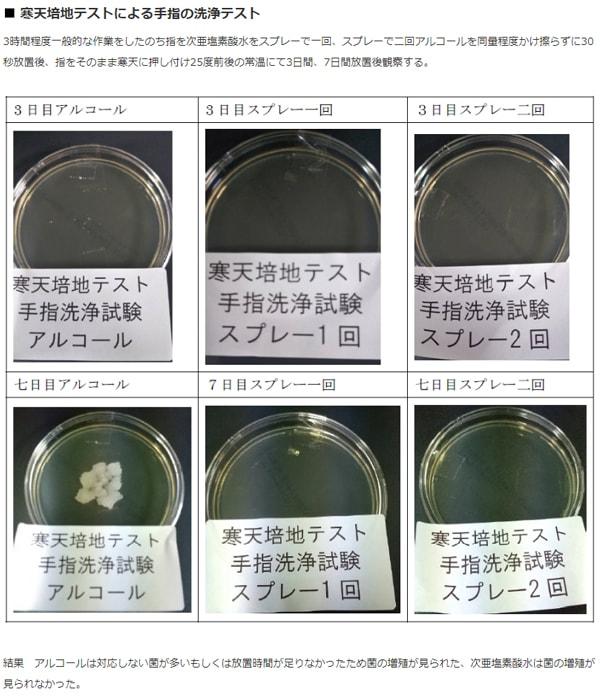 除菌テスト結果