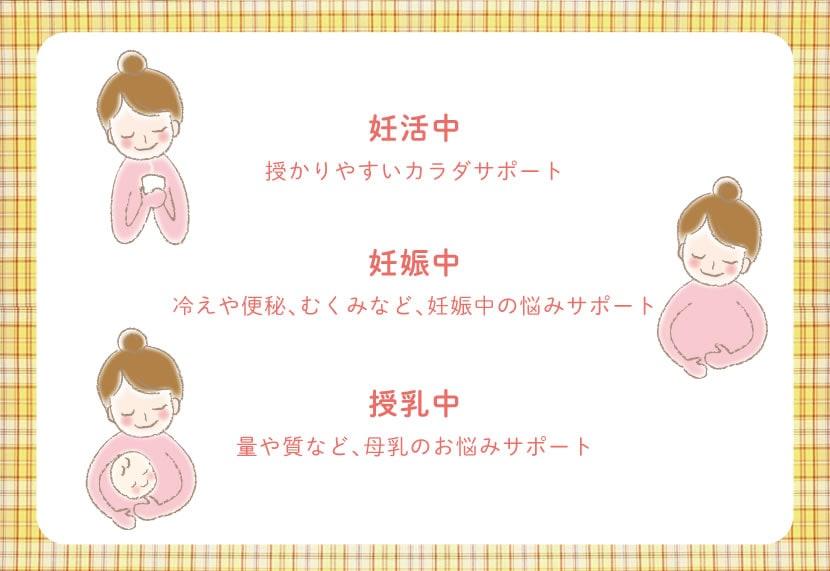 妊活中、妊娠中、授乳中のママをサポート