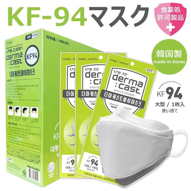 韓国食薬処の許可を受けたKF-94マスク