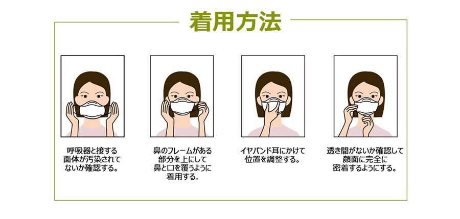 KF-94マスク着用方法