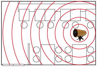 波動スピーカーの波動イメージ