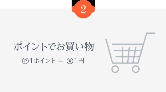 2.ポイントでお買い物 1ポイント=1円