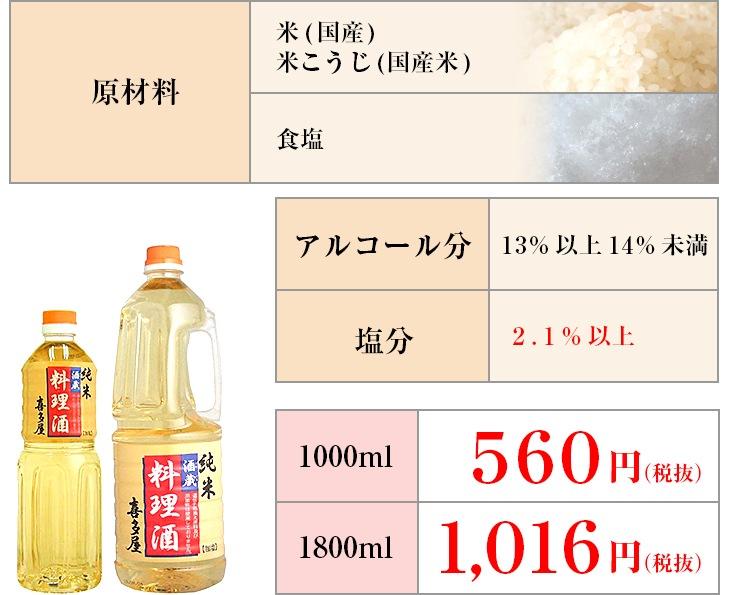 喜多屋料理酒の詳細