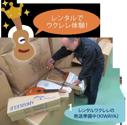 1.レンタルウクレレの発送準備中(KIWAYA)