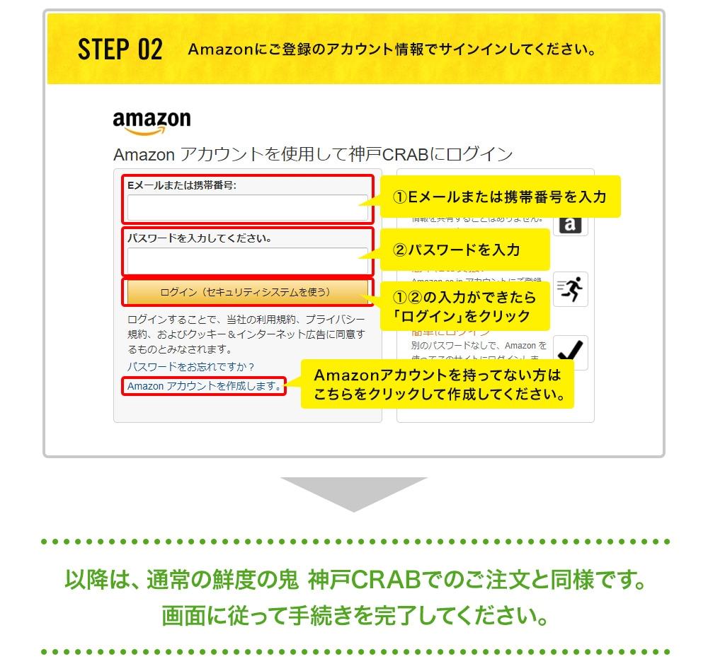 Amazonpayの決済方法