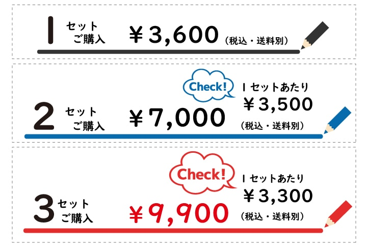 1セットはそのままのお値段で、2セット買うと200円お得、3セット買うと900円もお得