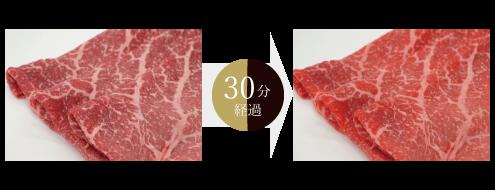 お肉の色の変化