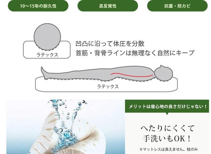 体の凹凸に沿って体圧を分散