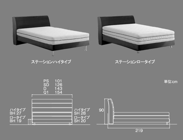 マルチコンフォートシステム205 Bed bases ステーションタイプ サイズ図