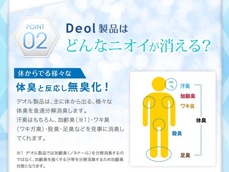POINT02 Deol製品はどんなニオイが消える?