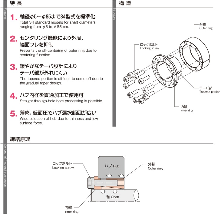 アイセル メカロック スタンダードタイプ MAシリーズ 仕様・寸法表