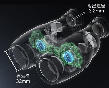 明るい視野と扱いやすさを両立した32mm径