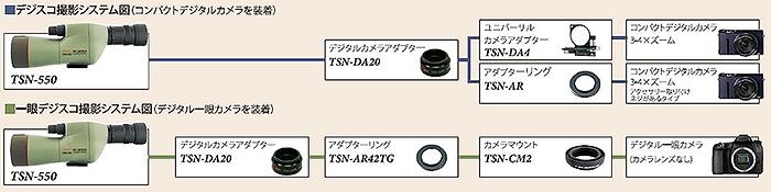 撮影システム図