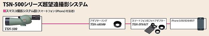 TSN-500シリーズ超望遠撮影システム