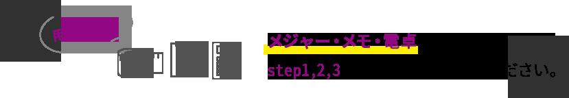 用意するもの メジャー・メモ・電卓を用意してstep1,2,3の順に採寸→ご注文下さい。