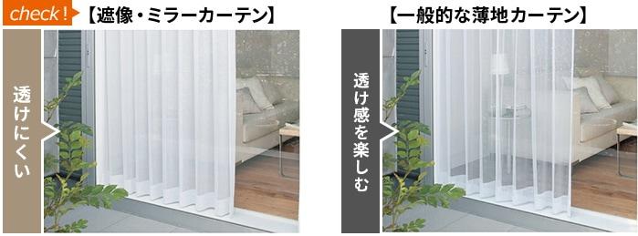 遮像・ミラーカーテンと薄地カーテンの見え方の違い