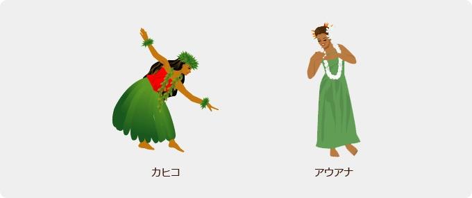 「カヒコ」古典フラと「アウアナ」現代フラ